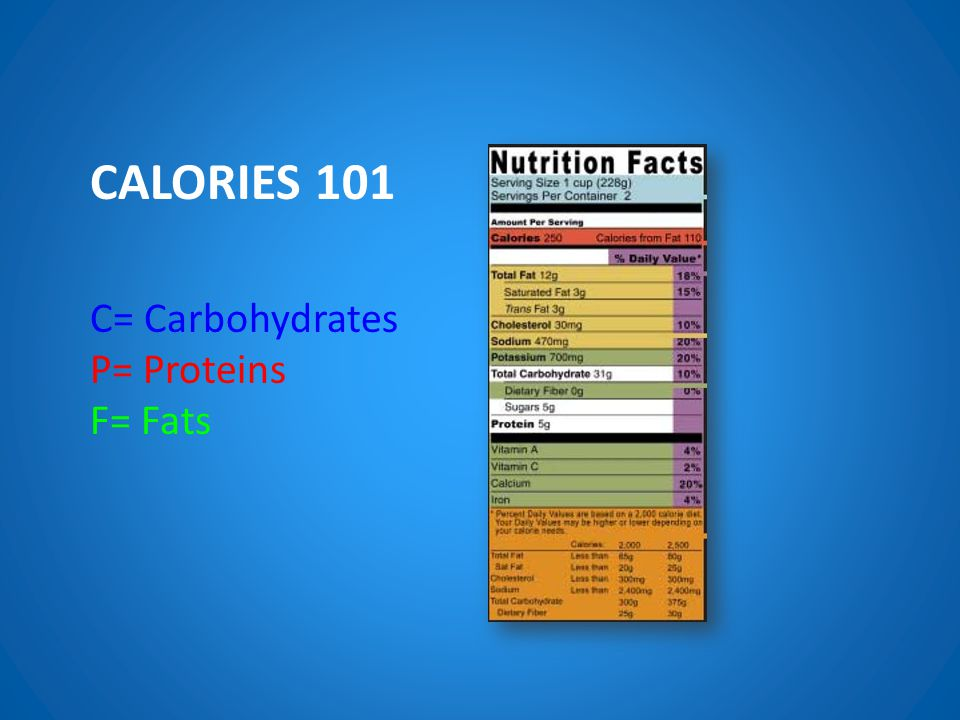 CALORIES 101 C= Carbohydrates P= Proteins F= Fats