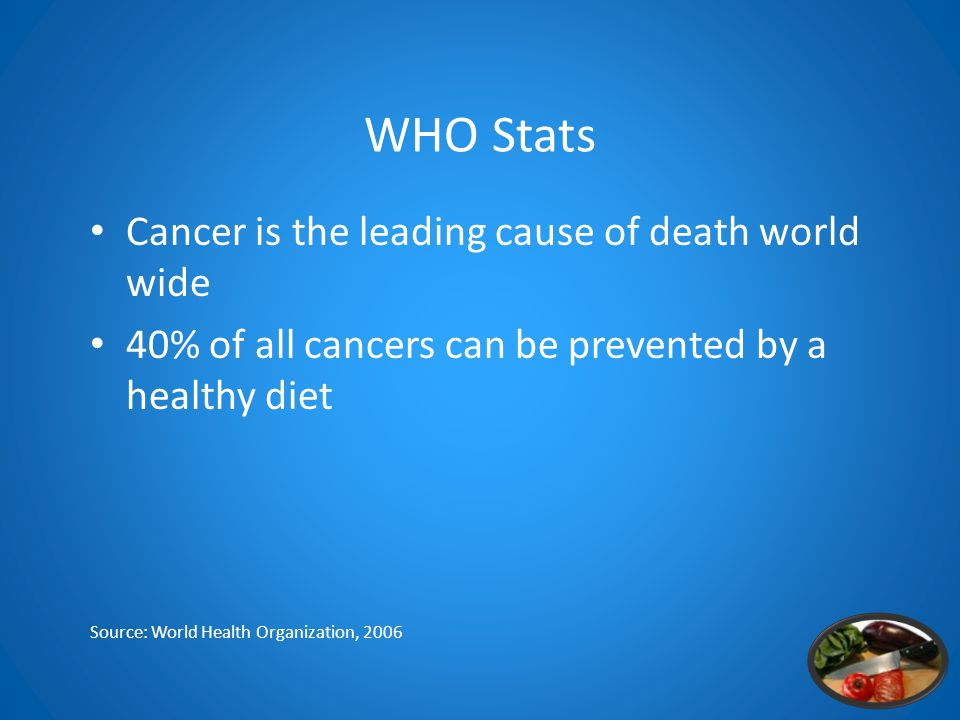 WHO Stats Cancer is the leading cause of death world wide 40% of all cancers can be prevented by a healthy diet Source: World Health Organization, 2006