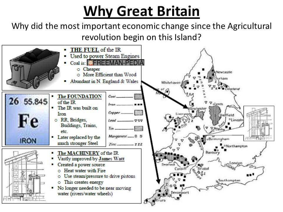 Why Great Britain Why did the most important economic change since the Agricultural revolution begin on this Island?