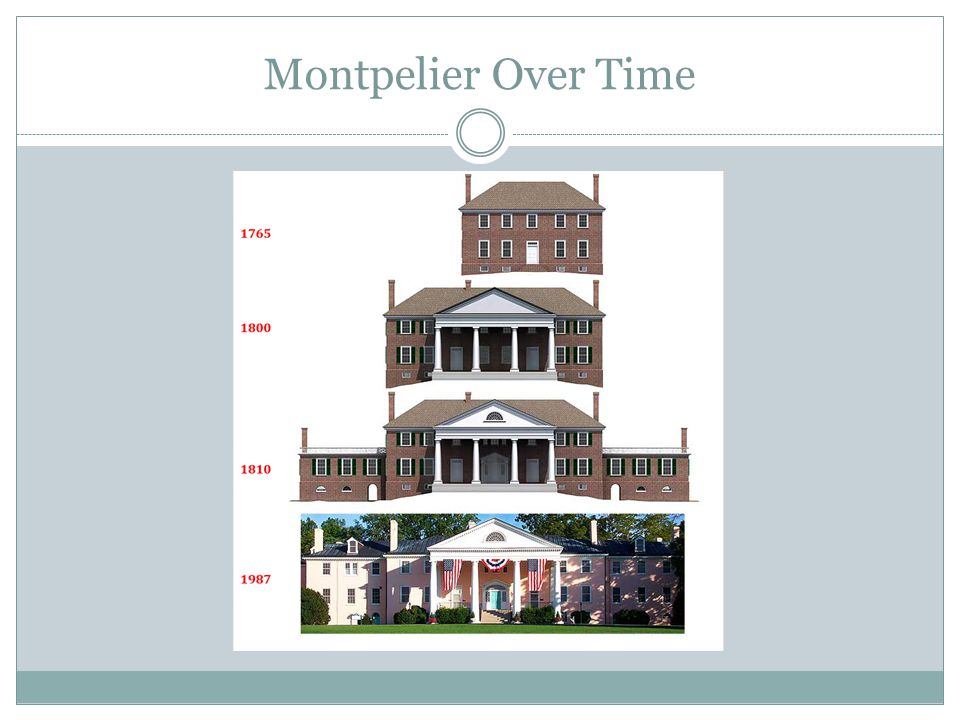 Montpelier Over Time