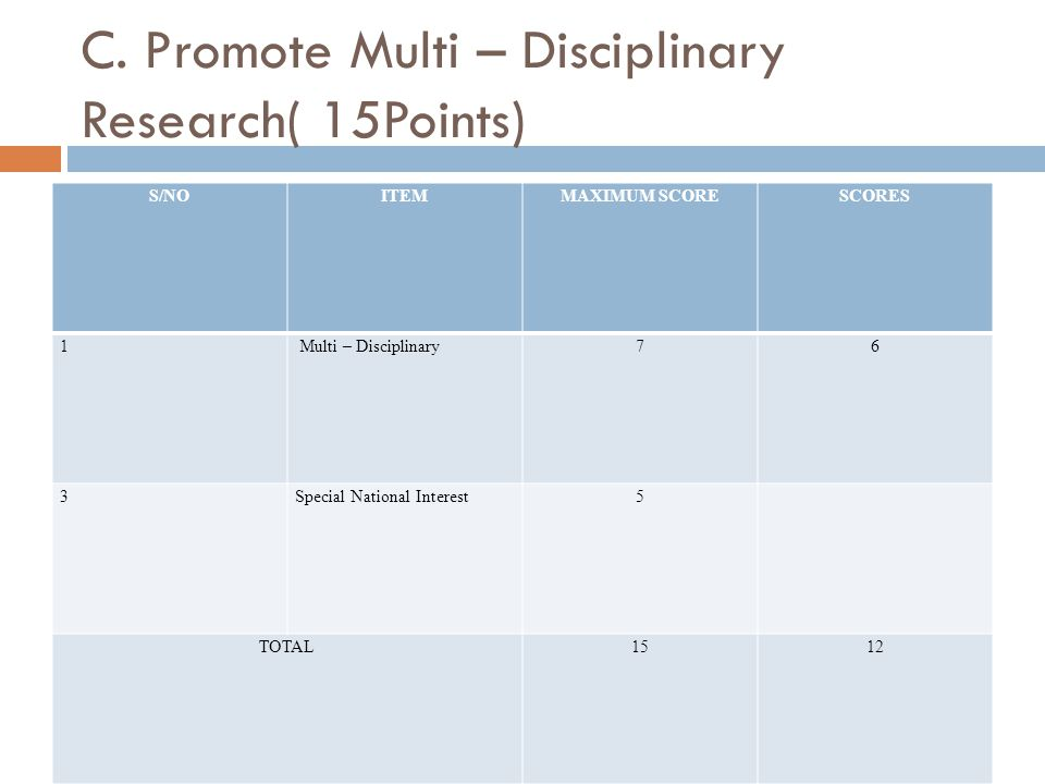 C. Promote Multi – Disciplinary Research( 15Points) S/NOITEMMAXIMUM SCORESCORES 1 Multi – Disciplinary76 3Special National Interest5 TOTAL1512