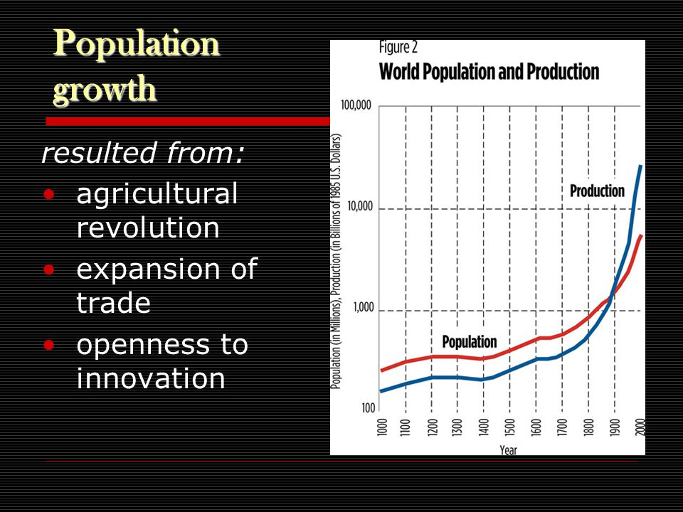 Population growth resulted from: agricultural revolution expansion of trade openness to innovation