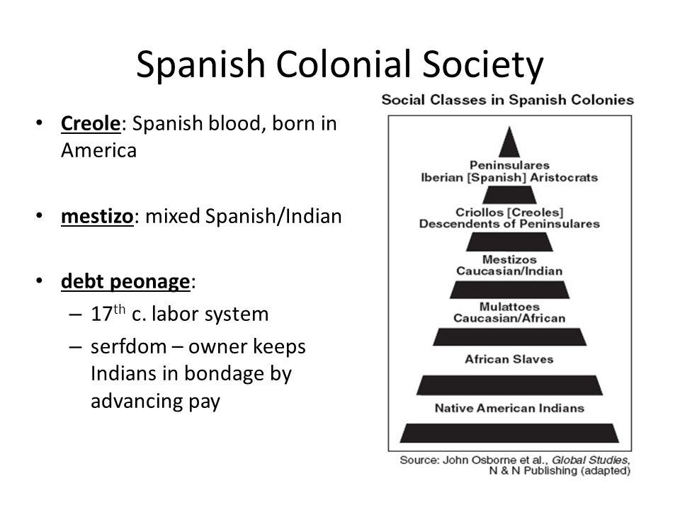 Spanish Colonial Society Creole: Spanish blood, born in America mestizo: mixed Spanish/Indian debt peonage: – 17 th c.