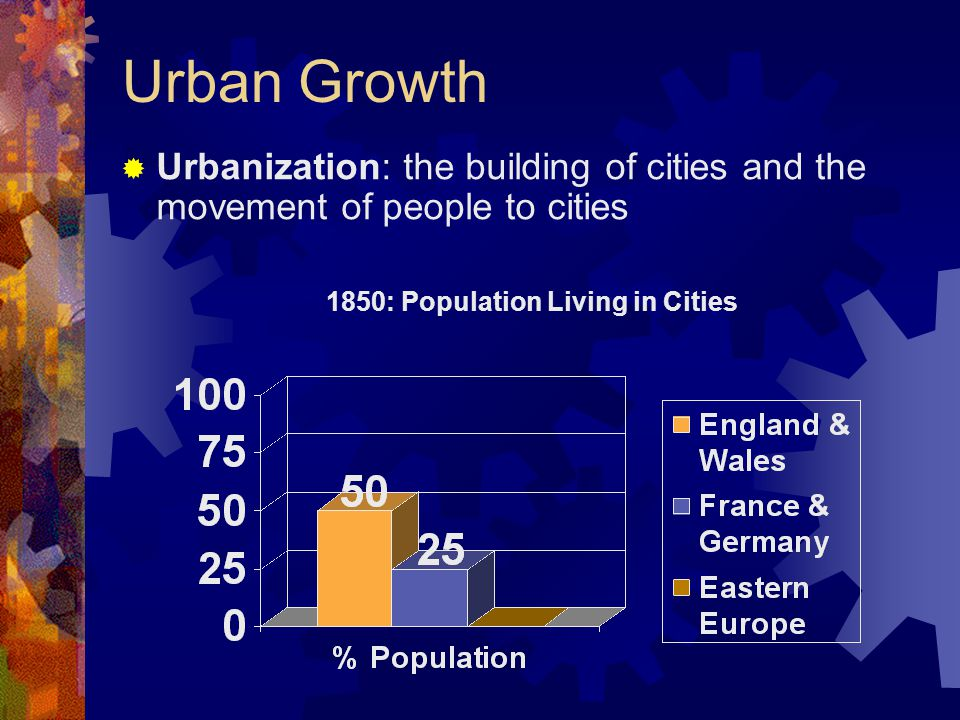 Urban Growth  Urbanization: the building of cities and the movement of people to cities 1850: Population Living in Cities