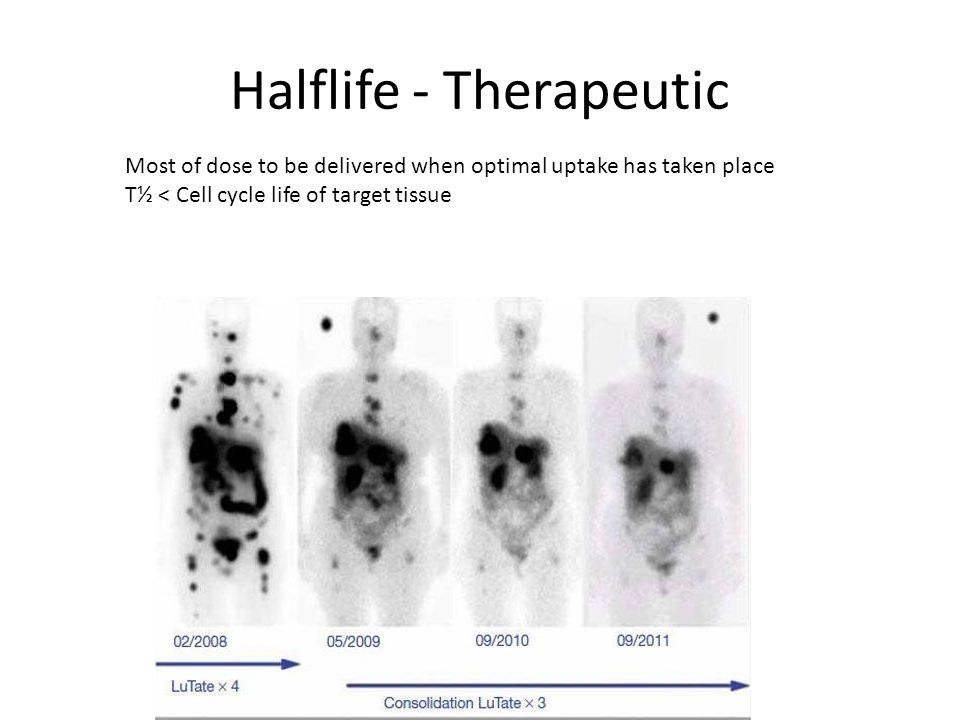 Halflife - Therapeutic Most of dose to be delivered when optimal uptake has taken place T½ < Cell cycle life of target tissue