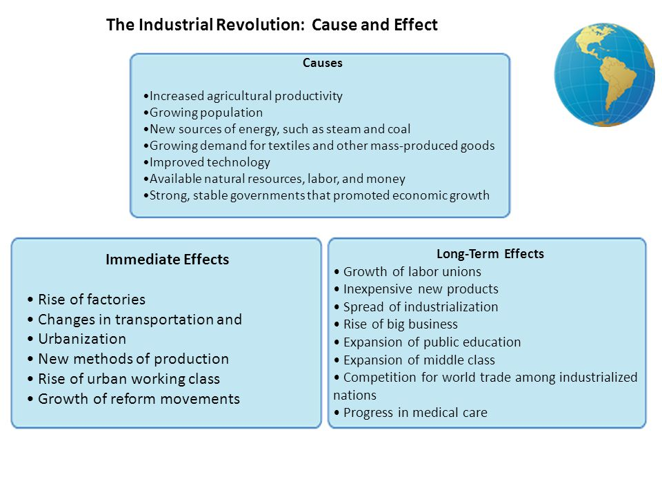The Industrial Revolution: Cause and Effect 2 Causes Increased agricultural productivity Growing population New sources of energy, such as steam and coal Growing demand for textiles and other mass-produced goods Improved technology Available natural resources, labor, and money Strong, stable governments that promoted economic growth Immediate Effects Rise of factories Changes in transportation and Urbanization New methods of production Rise of urban working class Growth of reform movements Long-Term Effects Growth of labor unions Inexpensive new products Spread of industrialization Rise of big business Expansion of public education Expansion of middle class Competition for world trade among industrialized nations Progress in medical care