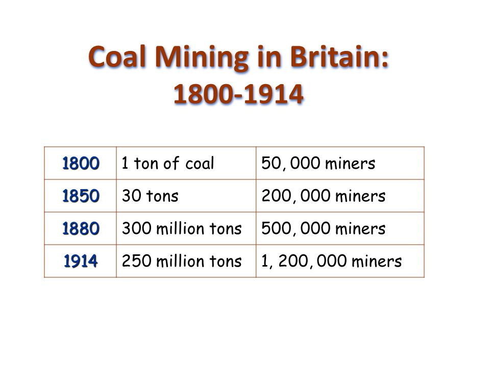 18001 ton of coal50, 000 miners 185030 tons200, 000 miners 1880300 million tons500, 000 miners 1914250 million tons1, 200, 000 miners Coal Mining in Britain: 1800-1914