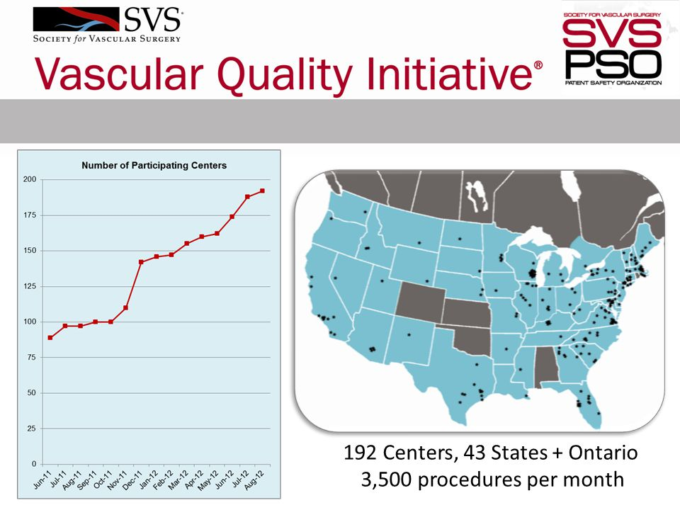 192 Centers, 43 States + Ontario 3,500 procedures per month
