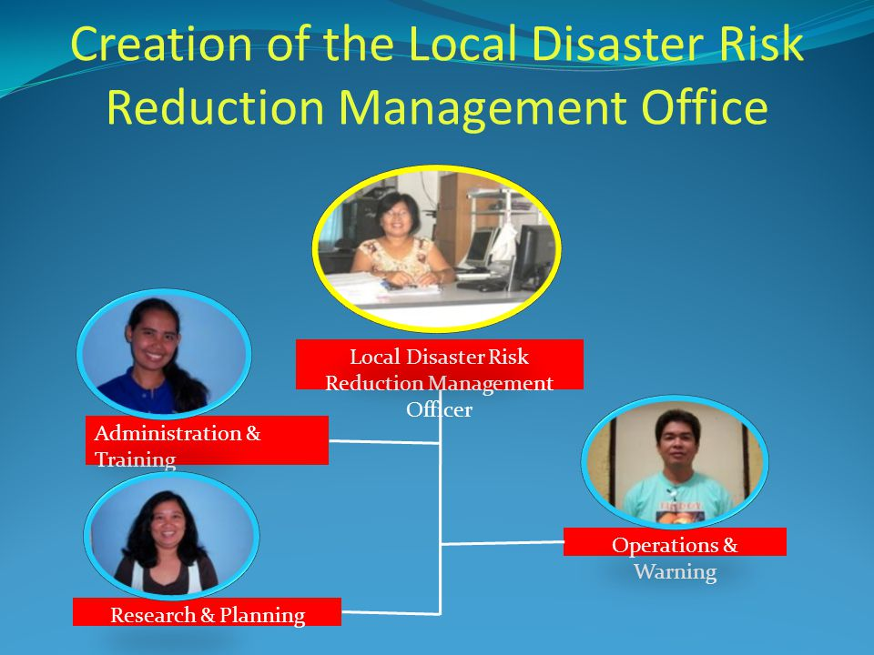 Creation of the Local Disaster Risk Reduction Management Office Local Disaster Risk Reduction Management Officer Administration & Training Research & Planning Operations & Warning