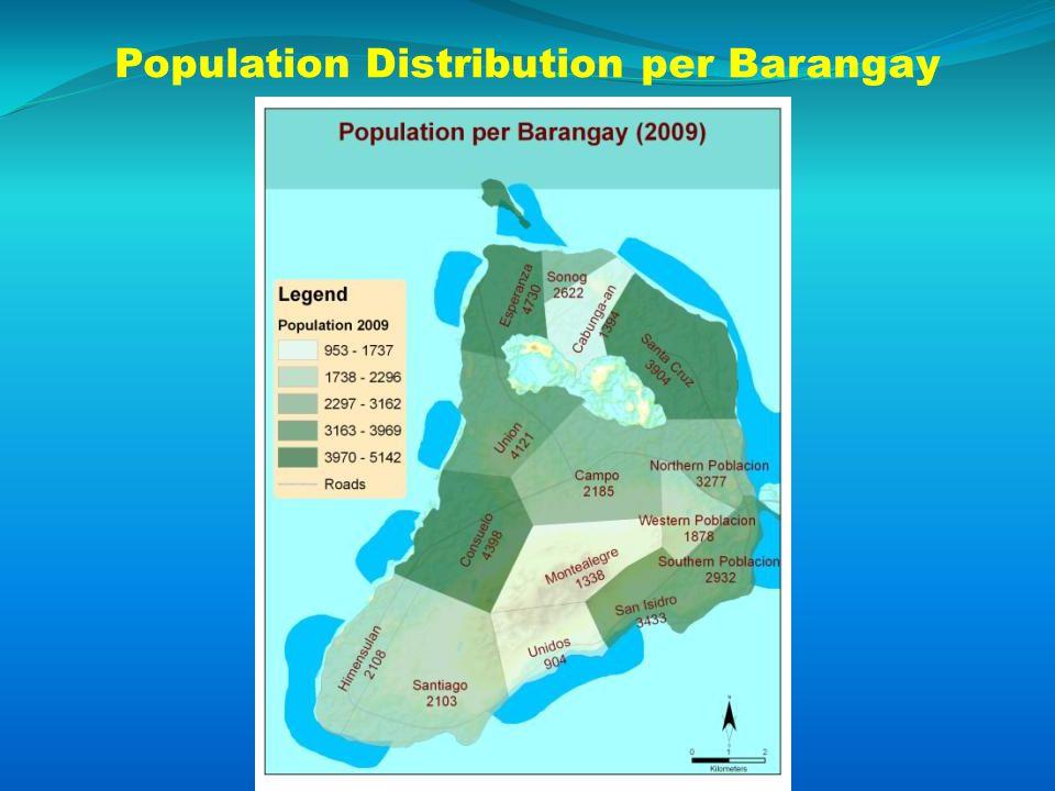 Population Distribution per Barangay