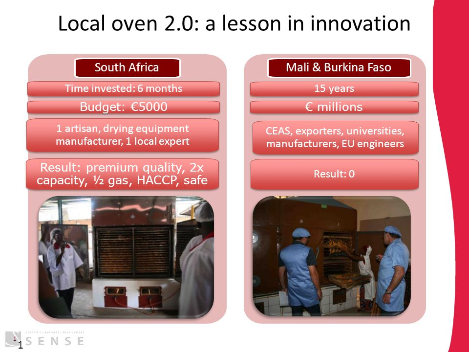Local oven 2.0: a lesson in innovation A lesson in innovation 1 Time invested: 6 months 1 South Africa Mali & Burkina Faso 15 years Budget: €5000 € mi
