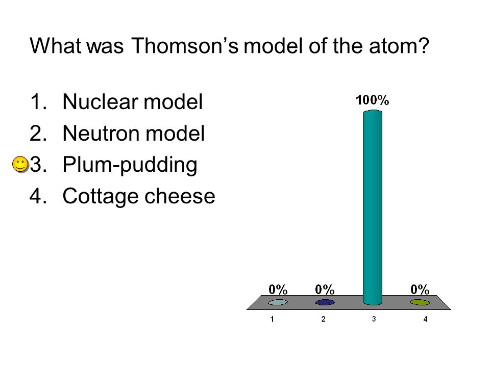 What was Thomson's model of the atom.