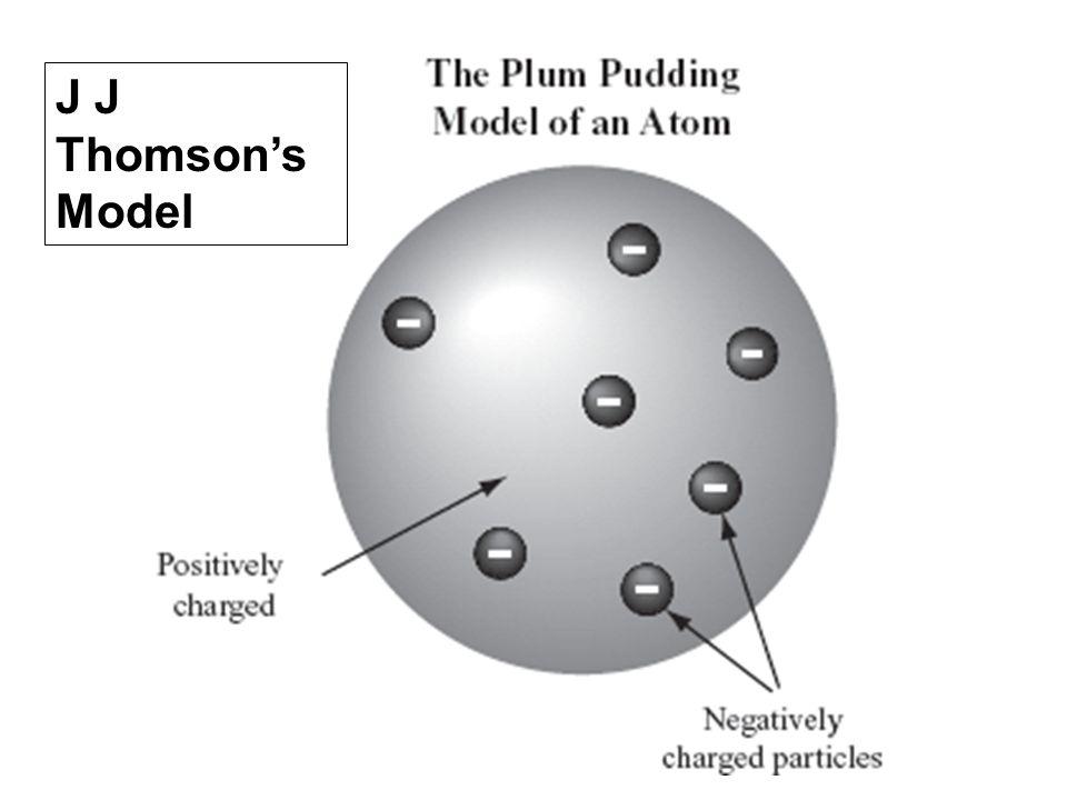 J J Thomson's Model