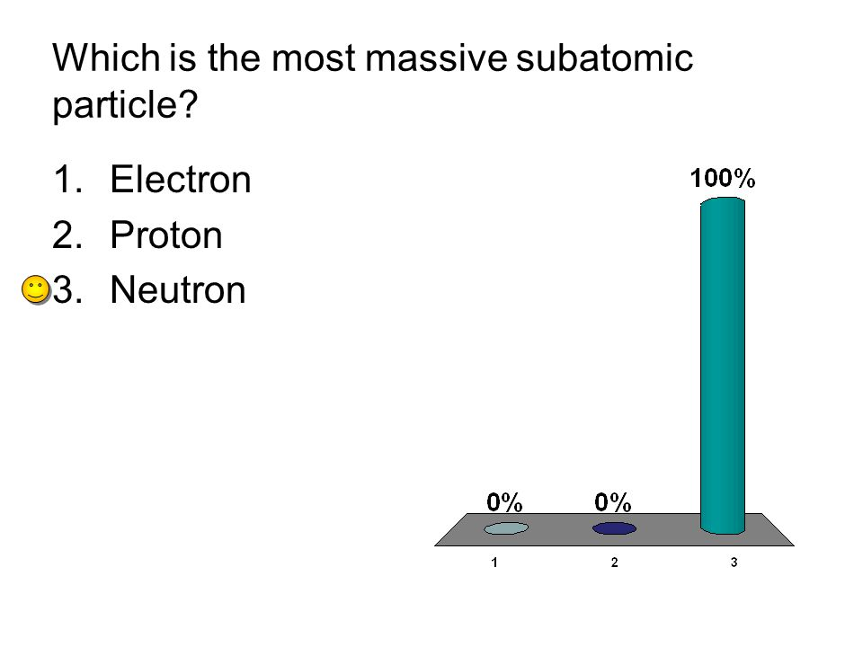 Which is the most massive subatomic particle 1.Electron 2.Proton 3.Neutron