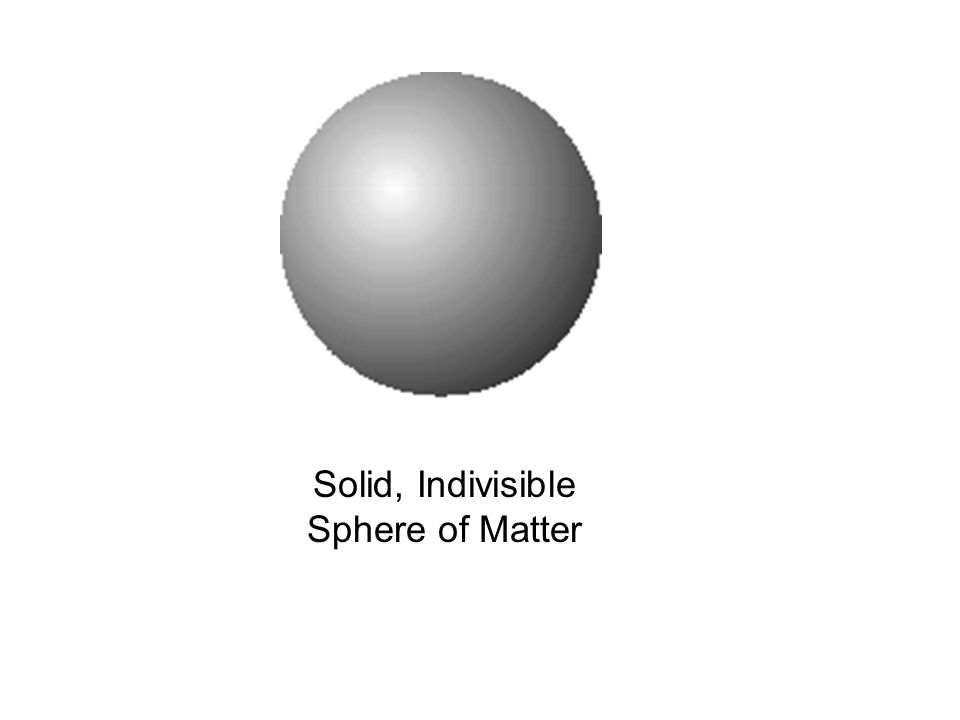 Solid, Indivisible Sphere of Matter