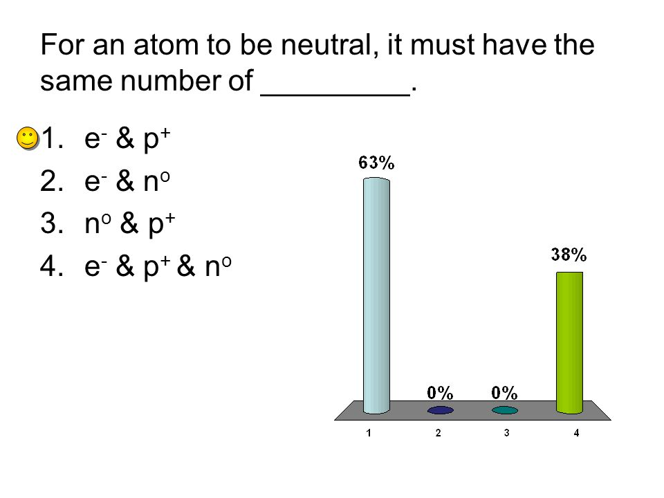 For an atom to be neutral, it must have the same number of _________.