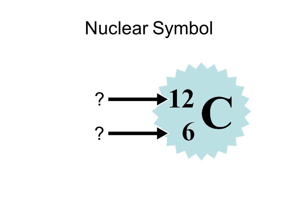 Nuclear Symbol ? ?