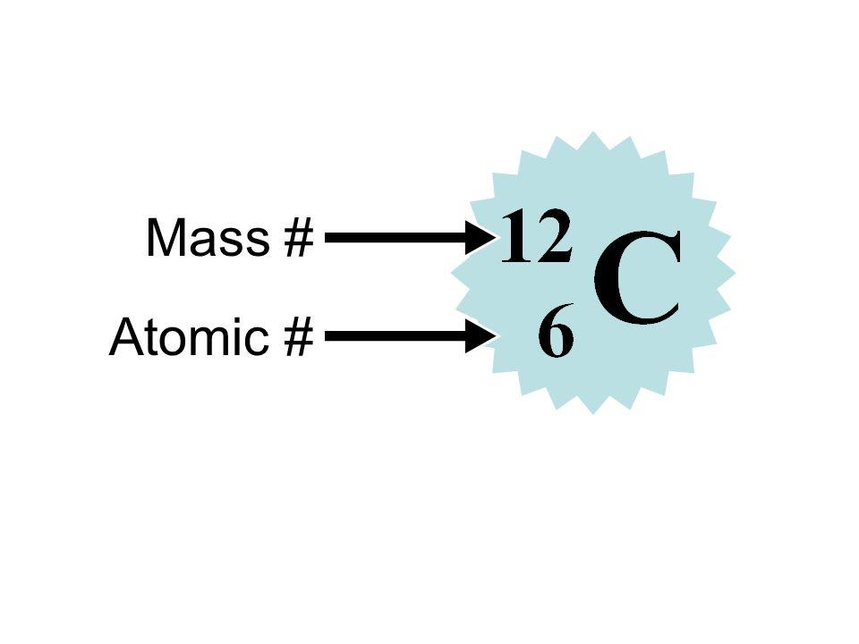 Mass # Atomic #