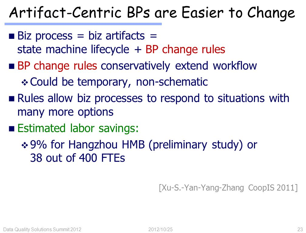 Data Quality Solutions Summit 201223 Artifact-Centric BPs are Easier to Change Biz process = biz artifacts = state machine lifecycle + BP change rules BP change rules conservatively extend workflow  Could be temporary, non-schematic Rules allow biz processes to respond to situations with many more options Estimated labor savings:  9% for Hangzhou HMB (preliminary study) or 38 out of 400 FTEs [Xu-S.-Yan-Yang-Zhang CoopIS 2011] 2012/10/25