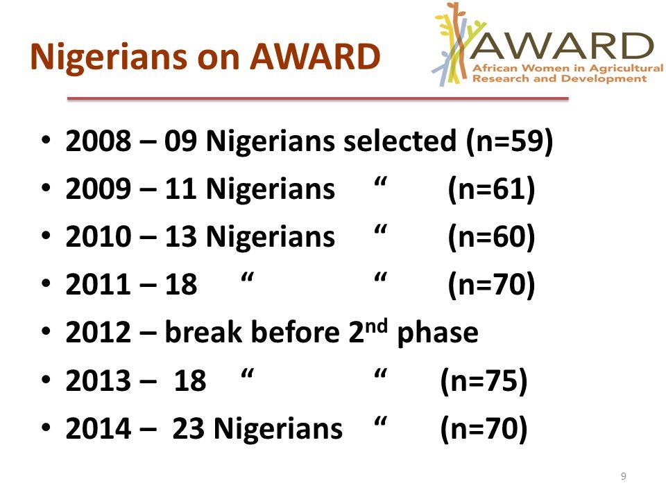 Nigerians on AWARD 2008 – 09 Nigerians selected (n=59) 2009 – 11 Nigerians (n=61) 2010 – 13 Nigerians (n=60) 2011 – 18 (n=70) 2012 – break before 2 nd phase 2013 –18 (n=75) 2014 – 23 Nigerians (n=70) 9