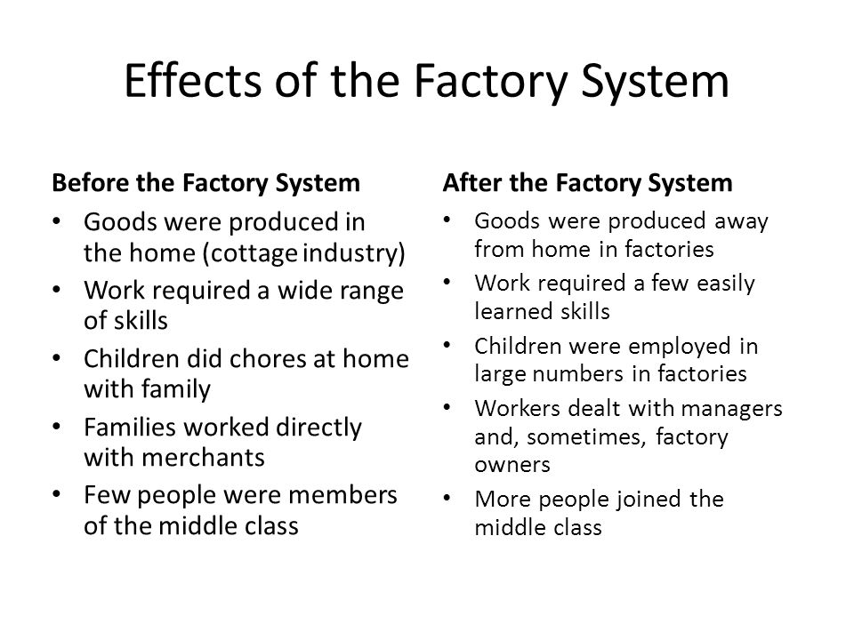 Effects of the Factory System Before the Factory System Goods were produced in the home (cottage industry) Work required a wide range of skills Children did chores at home with family Families worked directly with merchants Few people were members of the middle class After the Factory System Goods were produced away from home in factories Work required a few easily learned skills Children were employed in large numbers in factories Workers dealt with managers and, sometimes, factory owners More people joined the middle class