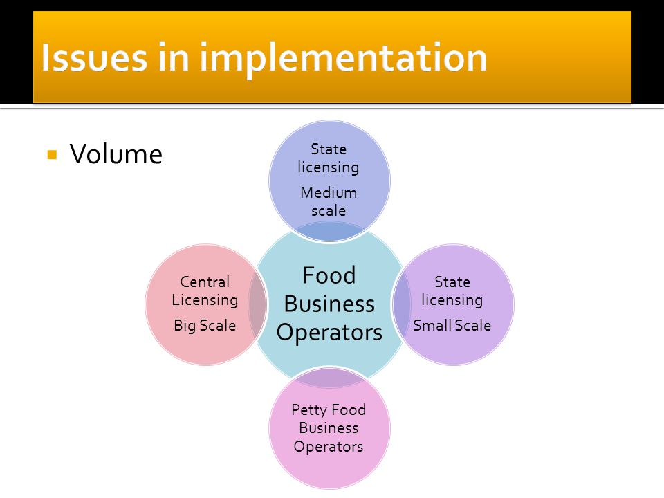  Volume Food Business Operators State licensing Medium scale State licensing Small Scale Petty Food Business Operators Central Licensing Big Scale