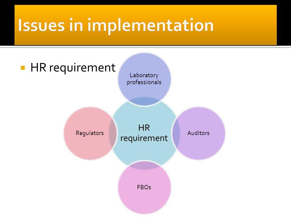  HR requirement HR requirement Laboratory professionals AuditorsFBOsRegulators