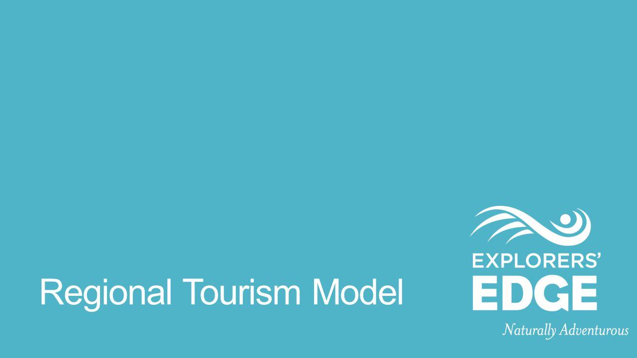 Regional Tourism Model