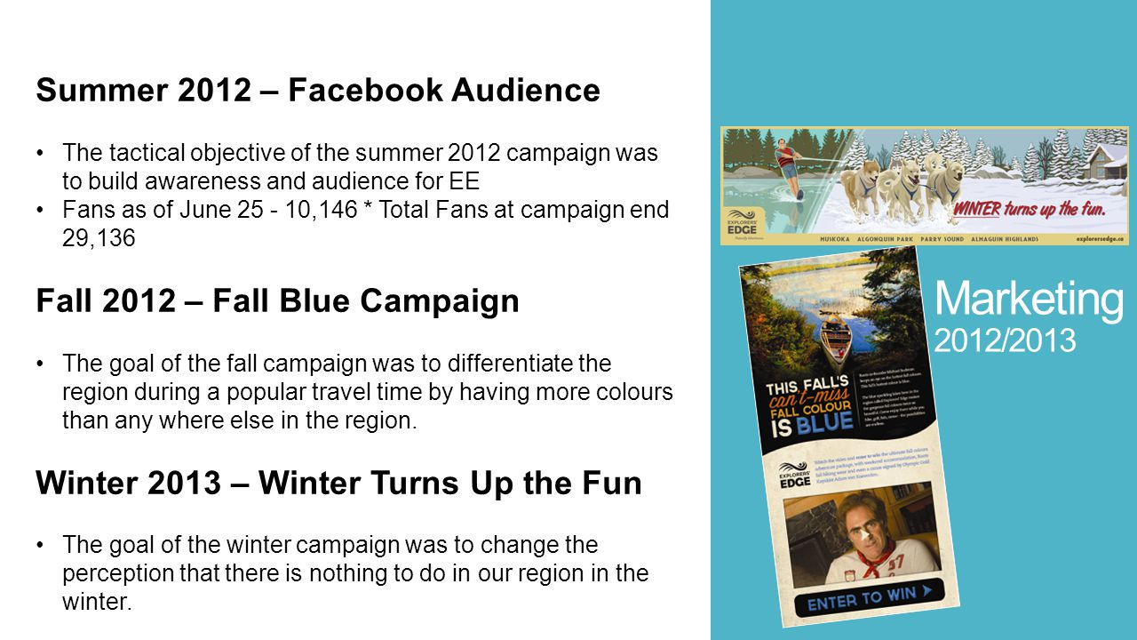 Marketing 2012/2013 Summer 2012 – Facebook Audience The tactical objective of the summer 2012 campaign was to build awareness and audience for EE Fans as of June 25 - 10,146 * Total Fans at campaign end 29,136 Fall 2012 – Fall Blue Campaign The goal of the fall campaign was to differentiate the region during a popular travel time by having more colours than any where else in the region.