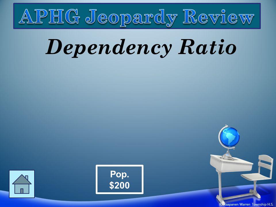 Dependency Ratio Pop. $200 R. Haapanen Warren Township H.S.