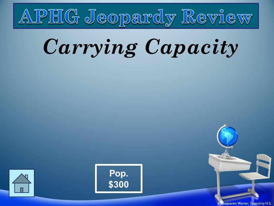 Carrying Capacity Pop. $300 R. Haapanen Warren Township H.S.