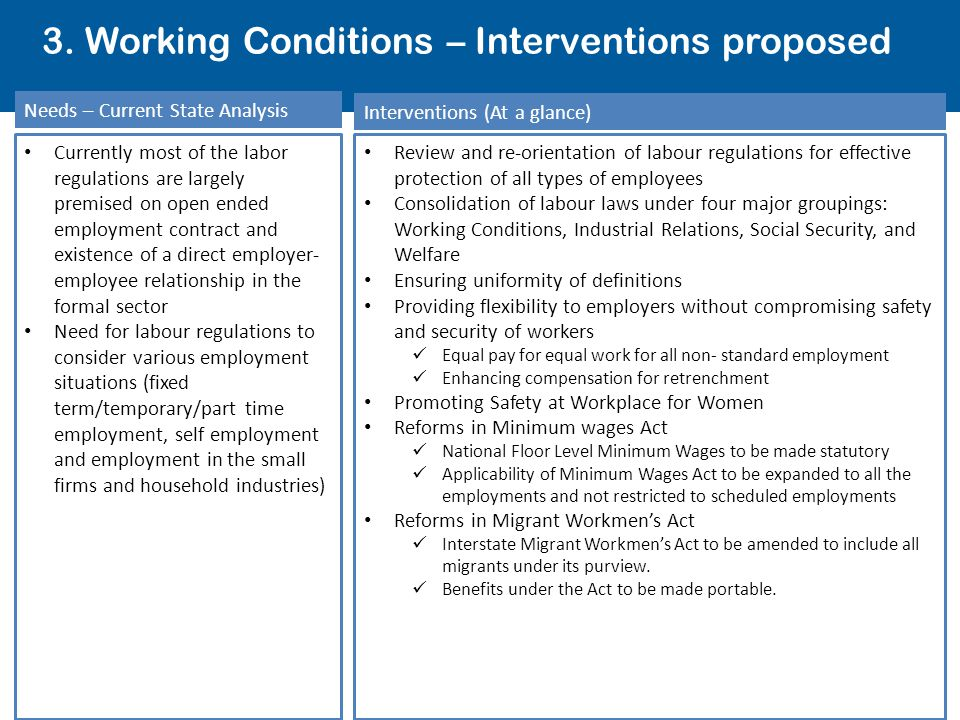 32 3. Working Conditions – Interventions proposed Needs – Current State Analysis Currently most of the labor regulations are largely premised on open