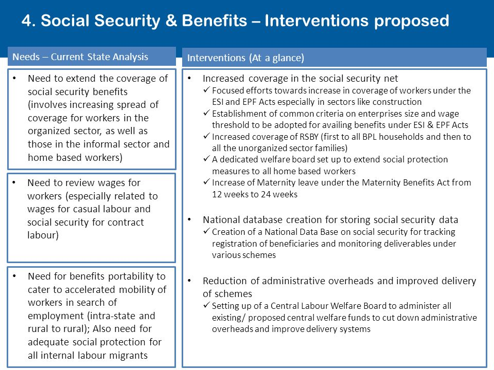 33 4. Social Security & Benefits – Interventions proposed Needs – Current State Analysis Need to extend the coverage of social security benefits (invo