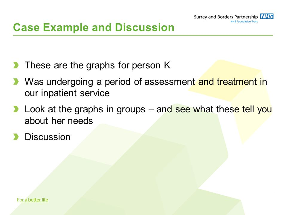 Case Example and Discussion These are the graphs for person K Was undergoing a period of assessment and treatment in our inpatient service Look at the