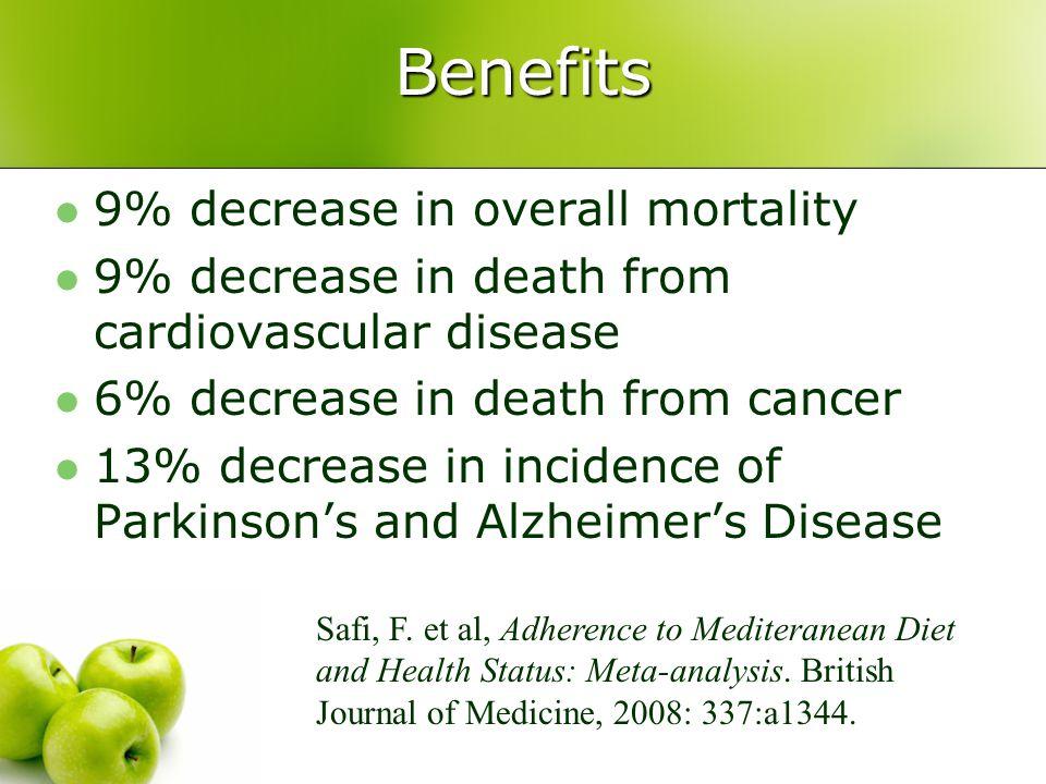 Benefits 9% decrease in overall mortality 9% decrease in death from cardiovascular disease 6% decrease in death from cancer 13% decrease in incidence