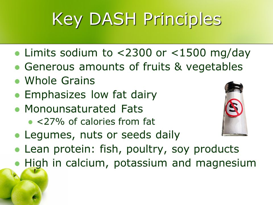 Key DASH Principles Limits sodium to <2300 or <1500 mg/day Generous amounts of fruits & vegetables Whole Grains Emphasizes low fat dairy Monounsaturat