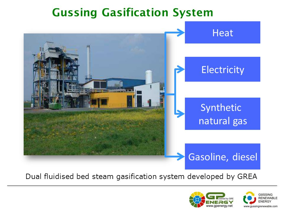 Gussing Gasification System Heat Electricity Synthetic natural gas Gasoline, diesel Dual fluidised bed steam gasification system developed by GREA