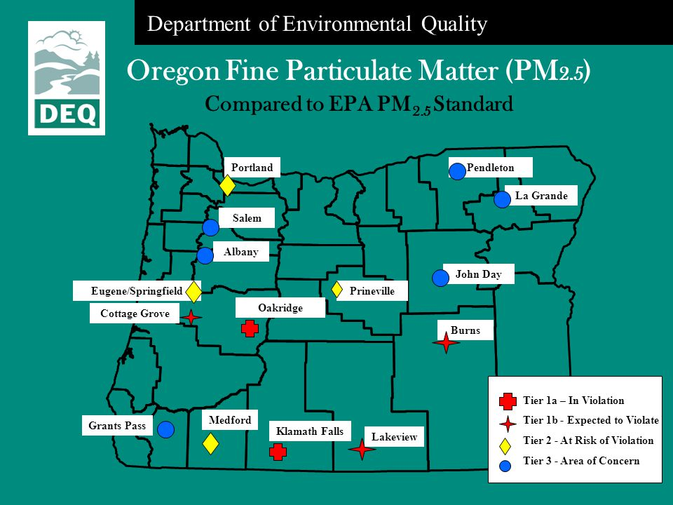 Department of Environmental Quality Oregon Fine Particulate Matter (PM 2.5 ) Compared to EPA PM 2.5 Standard Oakridge Eugene/Springfield Grants Pass M