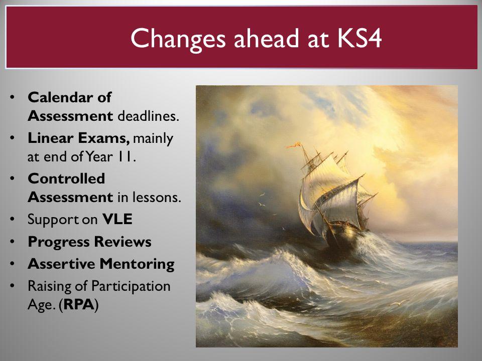 Progress Reviews 6x throughout KS4.