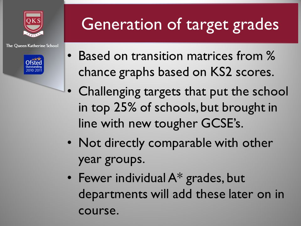Based on transition matrices from % chance graphs based on KS2 scores.
