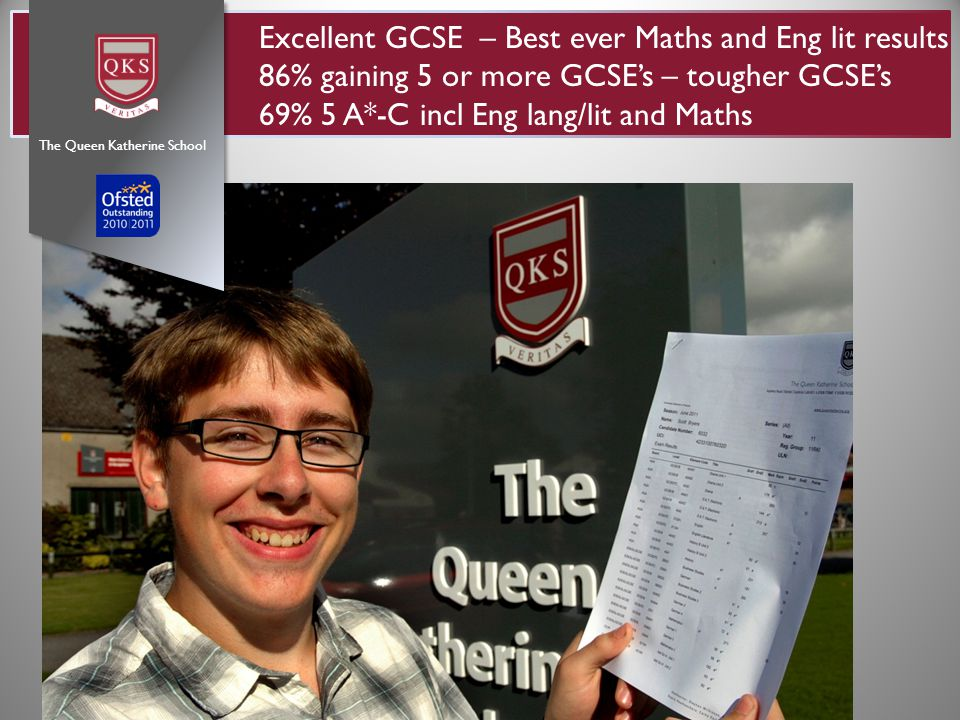 Excellent GCSE – Best ever Maths and Eng lit results 86% gaining 5 or more GCSE's – tougher GCSE's 69% 5 A*-C incl Eng lang/lit and Maths The Queen Katherine School