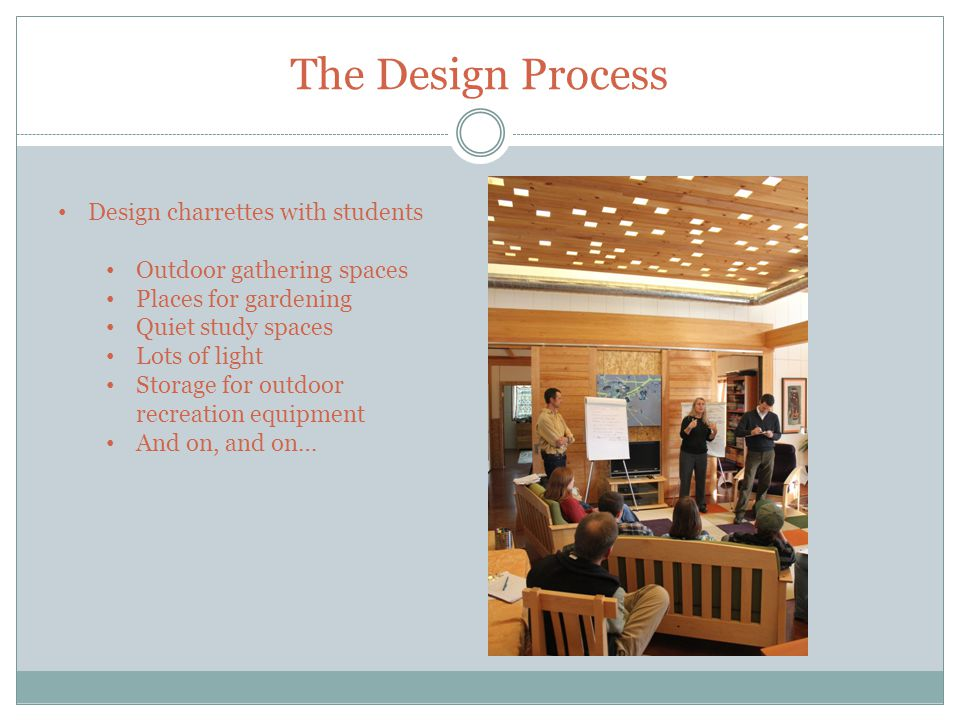The Design Process Design charrettes with students Outdoor gathering spaces Places for gardening Quiet study spaces Lots of light Storage for outdoor recreation equipment And on, and on…