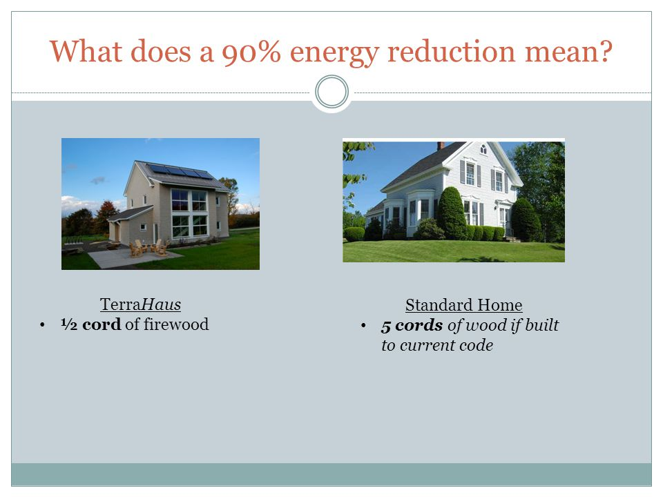What does a 90% energy reduction mean? TerraHaus ½ cord of firewood Standard Home 5 cords of wood if built to current code