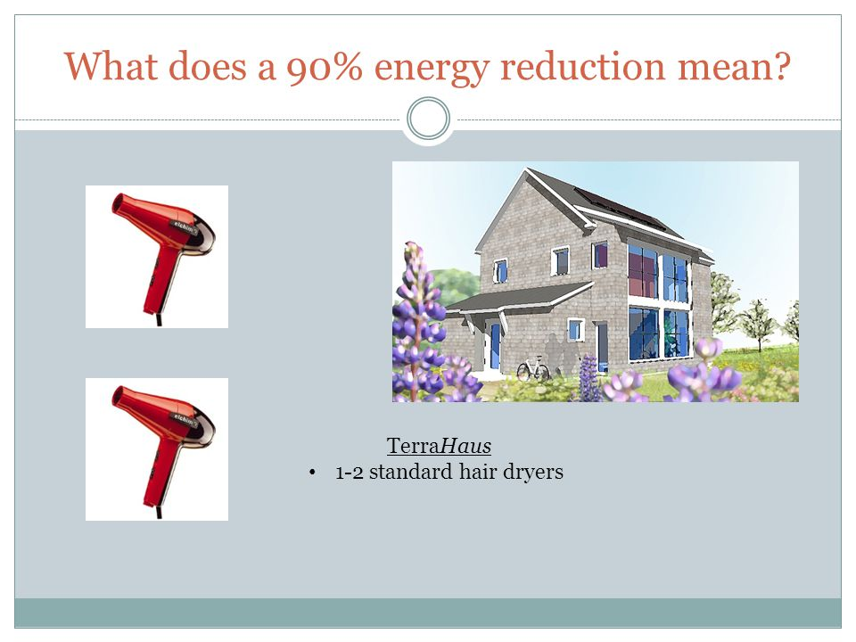 What does a 90% energy reduction mean? TerraHaus 1-2 standard hair dryers