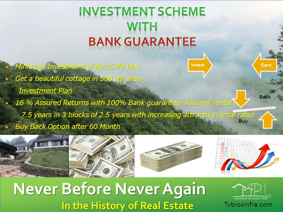 Investment of minimum 25.4 Lacs+Other Charges 16 % Assured Returns Lease Back Option 10 % Rental for 2.5 years Lease Back Option 11.5 % Rental for 2.5 years Lease Back Option 13.3 % Rental for 2.5 years Tybrosinfra.com Never Before Never Again in the History of Real Estate Tybrosinfra.com Tybrosinfra.com Never Before Never Again In the History of Real Estate In the History of Real Estate
