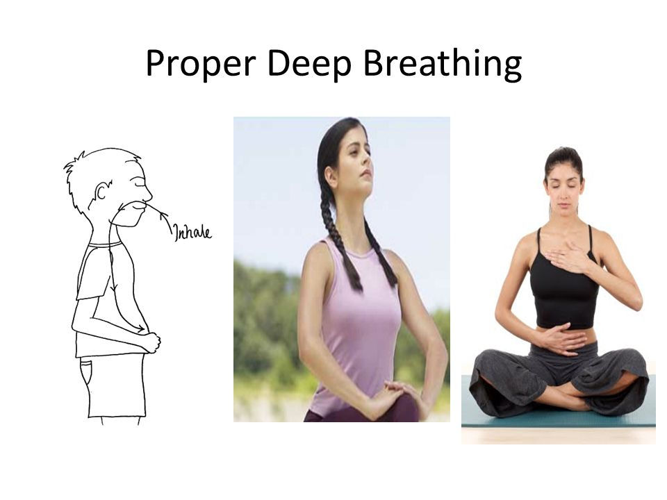 Proper Deep Breathing