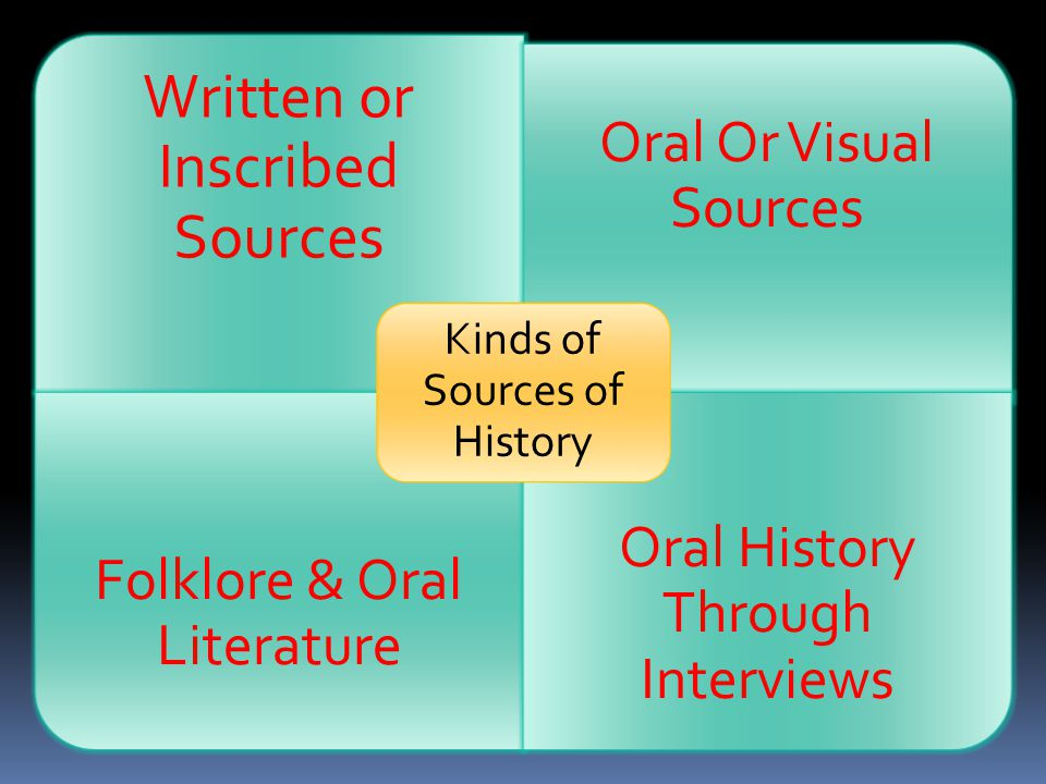 Written or Inscribed Sources Oral Or Visual Sources Folklore & Oral Literature Oral History Through Interviews Kinds of Sources of History