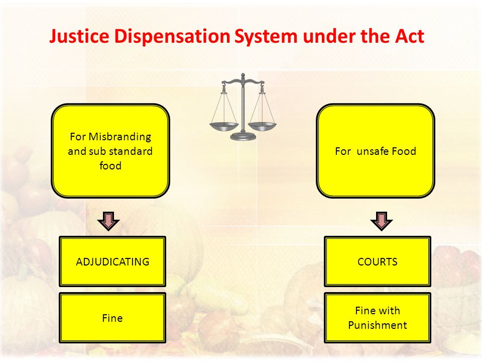 Justice Dispensation System under the Act ADJUDICATINGCOURTS For Misbranding and sub standard food For unsafe Food Fine Fine with Punishment