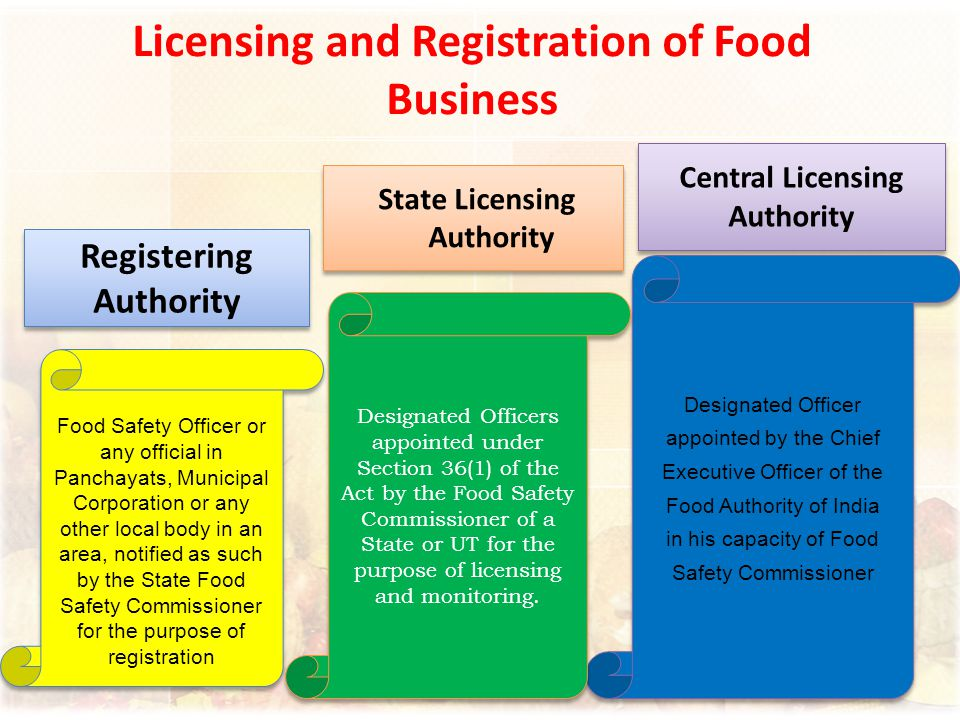Licensing and Registration of Food Business Central Licensing Authority State Licensing Authority Registering Authority Designated Officer appointed b
