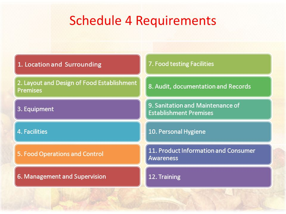 Schedule 4 Requirements 1. Location and Surrounding 2. Layout and Design of Food Establishment Premises 3. Equipment4. Facilities5. Food Operations an
